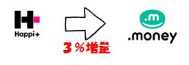 %e3%83%89%e3%83%83%e3%83%88%e3%83%9e%e3%83%8d%e3%83%bc%e5%a2%97%e9%87%8f%e3%82%ad%e3%83%a3%e3%83%b3%e3%83%9a%e3%83%bc%e3%83%b3201611%e6%9c%80%e9%81%a9%e3%83%ab%e3%83%bc%e3%83%88