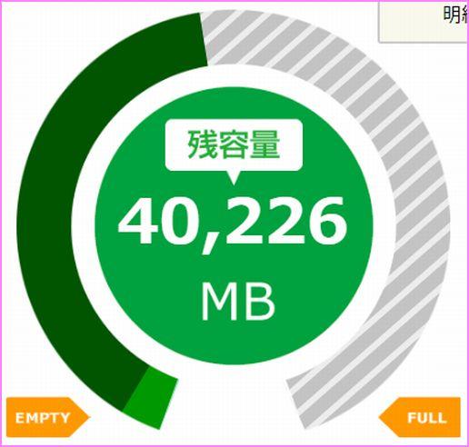 mineoで遊ぼう♪ 【プレゼント第24弾】パケット容量合計20名,最大7GBをプレゼント♪