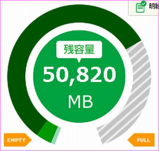 mineoで遊ぼう♪ 【プレゼント第28弾】パケット容量合計20名,最大7GBをプレゼント♪